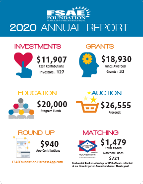 2020 Foundation Annual Report
