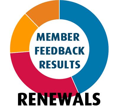 Member Feedback Results